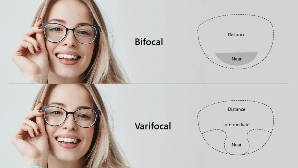 Varifocal Glasses